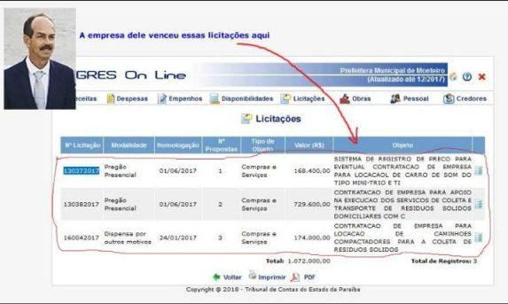 IMG 20180710 WA0021 e1531230934292 - NEPOTISMO EM MONTEIRO: prefeita contrata empresa do tio e paga quase R$ 1 milhão em carros de som e coleta de lixo