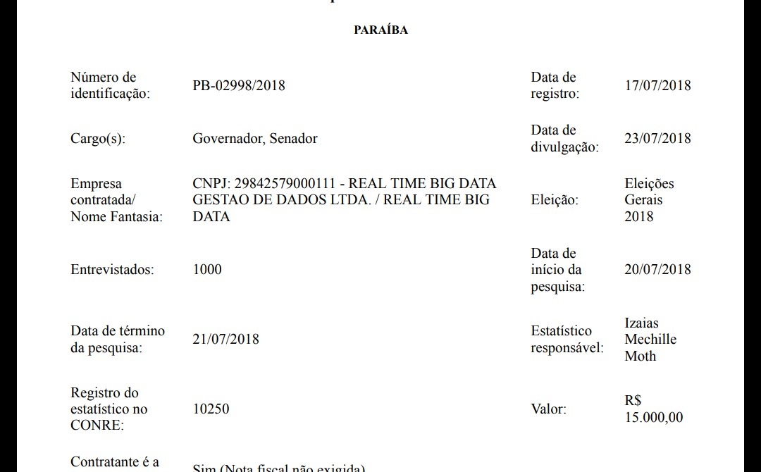 informações pesquisa - PERGUNTAR NÃO OFENDE: quem é o responsável pela empresa que fez a primeira pesquisa eleitoral da PB em 2018?