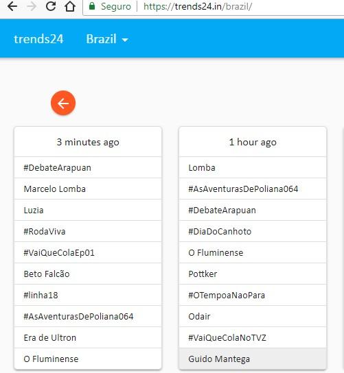 Untitledeas - ELEIÇÕES NA PARAÍBA: #DebateArapuan é o assunto mais comentado do Twitter no Brasil
