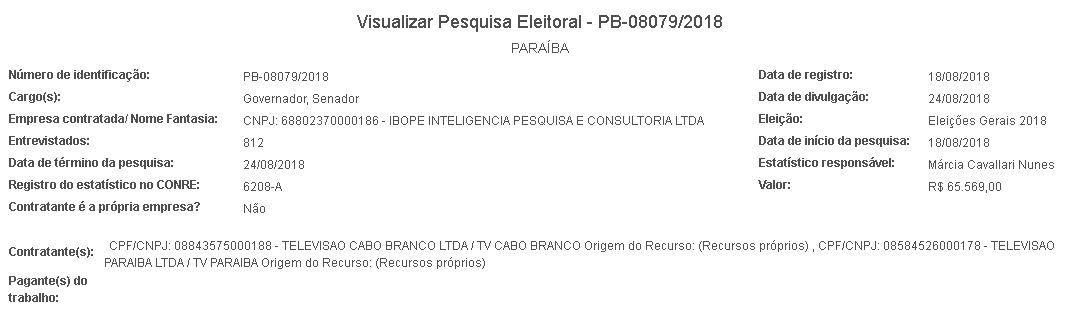 pesquisa 1 - PESQUISA NOVA: TV Cabo Branco registra pesquisa Ibope para divulgar nessa sexta; com novidades nas perguntas