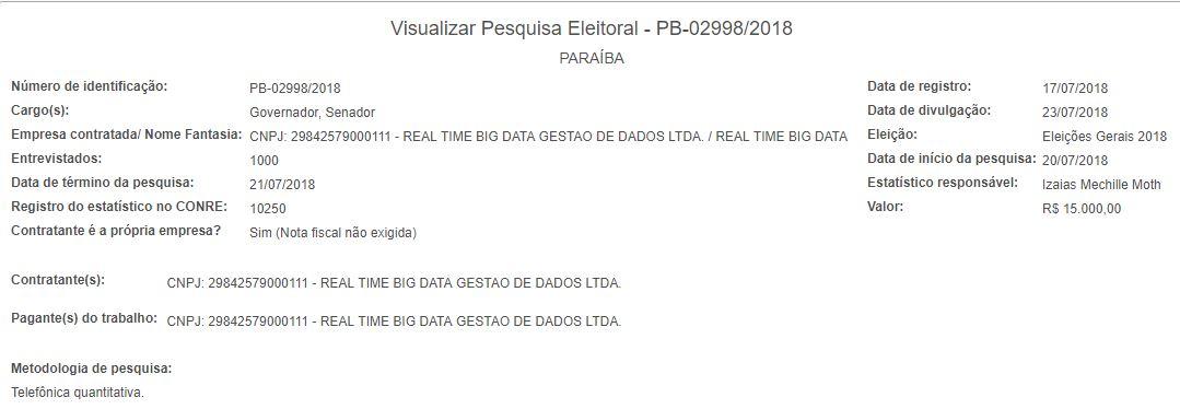 pesquisa de resgitro 1 - EXCLUSIVA: Polêmica Paraíba divulga a pesquisa de intenção de voto para governador - JOÃO AZEVEDO LIDERA