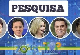EXCLUSIVO: Polêmica Paraíba acaba com suspense e divulga números da pesquisa Real Time Big Data para senador da Paraíba