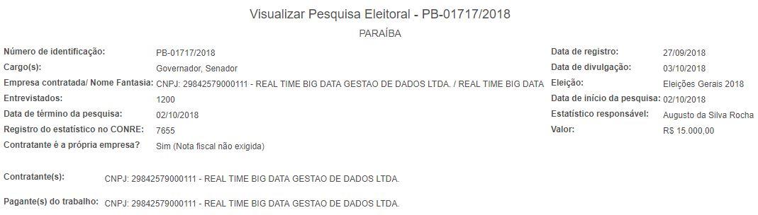 REAL TIME 1 - REAL TIME/ METÓDO/ IBOPE / VERITÁ: 4 institutos divulgarão pesquisas nos últimos dias da campanha eleitoral