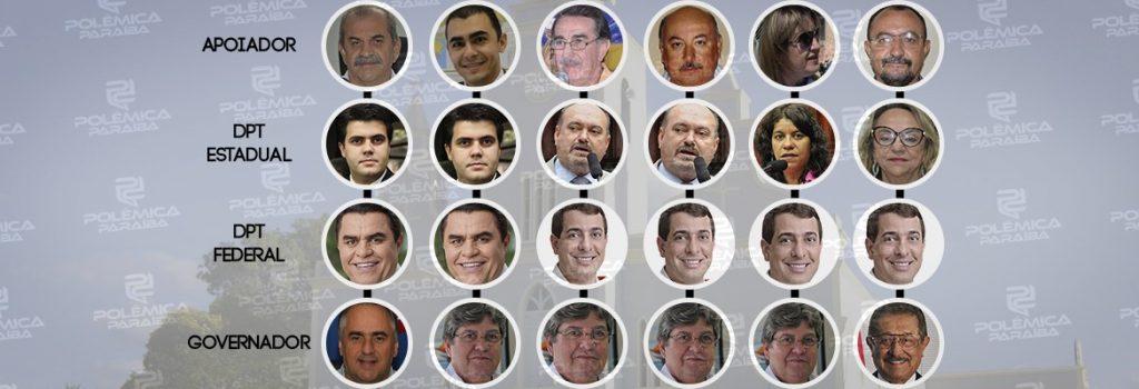 UIRAÚNA 1024x350 - RADIOGRAFIA DA POLÍTICA: Saiba quem são os principais cabos eleitorais de 2018 em Uiraúna
