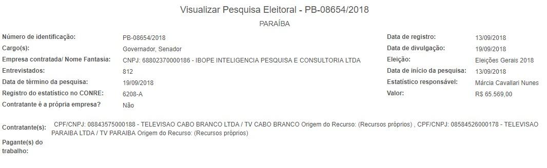 pesquisa ibope 1 - IBOPE/CABO BRANCO: novos números para Governo e Senado serão divulgados na próxima quarta-feira
