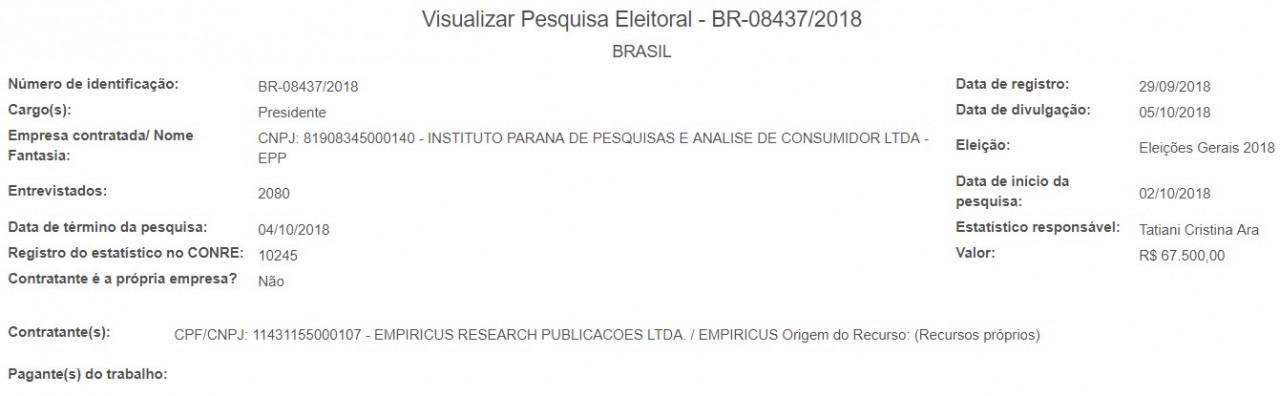 pesquisa cruzoé - PESQUISA CRUSOÉ / PARANÁ PESQUISAS: Bolsonaro lidera com 34,9% e Haddad tem 21,8%