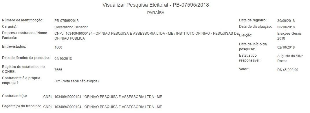 Nova pesquisa é registrada no TSE para Governo e Senado da Paraíba