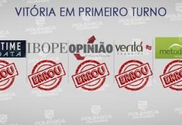 PESQUISA X URNAS: Pesquisas apontavam que iria haver segundo turno pra governador na Paraíba