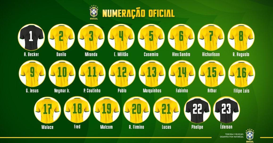 whatsapp image 2018 10 11 at 18.48.23 - Gabriel Jesus volta à Seleção com a camisa 9; veja numeração dos jogos