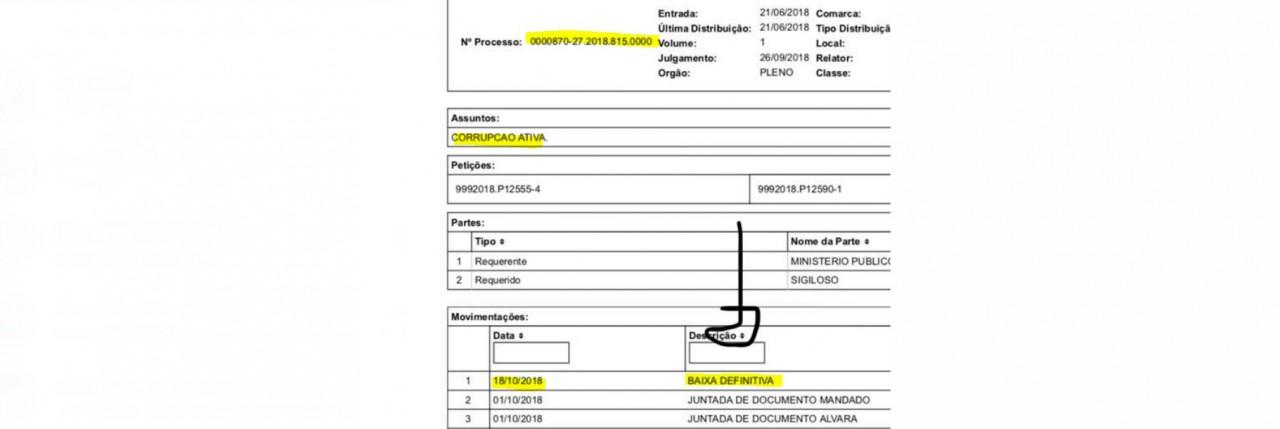 fg - VITÓRIA NA JUSTIÇA: Desembargador livra Fabiano Gomes de medidas cautelares da Xeque-mate