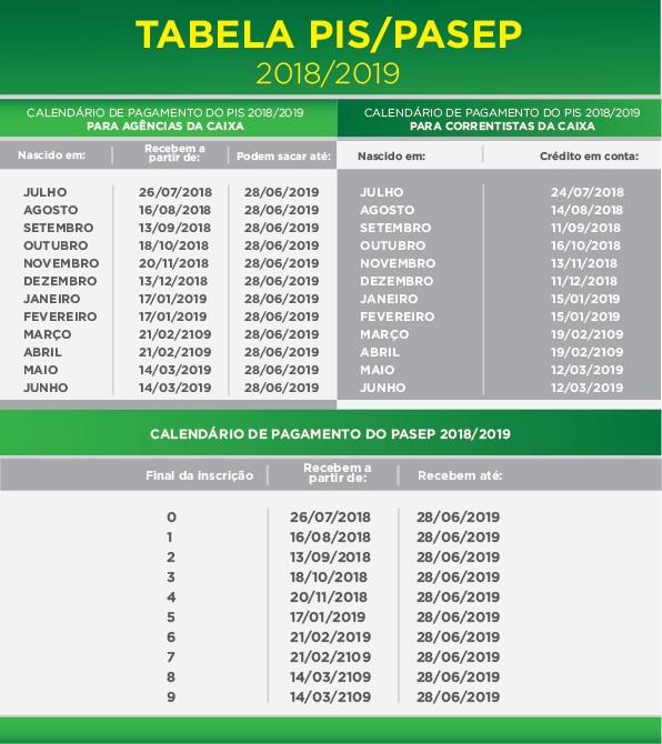 image001 - Nascidos em março e abril recebem Abono Salarial 2017 a partir desta quinta
