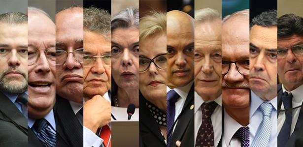 STF vai virar carvão se abrir as cadeias em abril – Por Josias de Souza