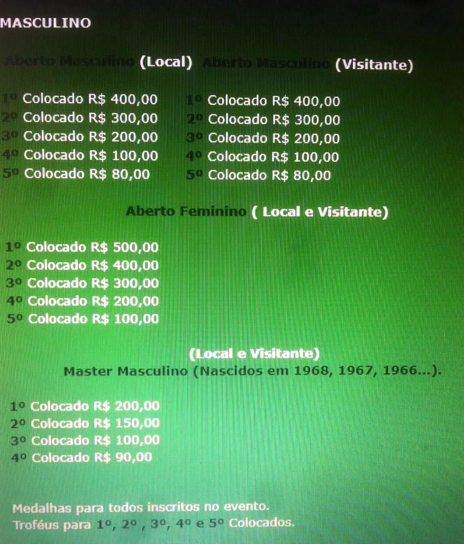 2f0661ed 2fc3 4ac1 b526 e06d7dbdbf59 - Secretaria de Esporte inscreve para 25ª Corrida da Fogueira de Cajazeiras até 14 de junho