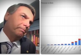 ROBOZINHO SEGUIDOR: 61% dos seguidores de Bolsonaro no Twitter são fakes, aponta auditoria