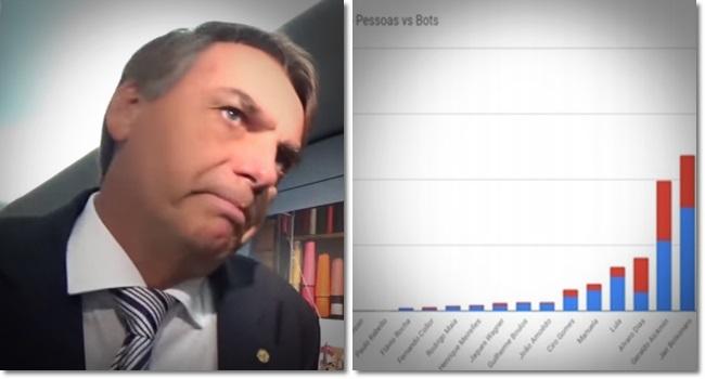 bolsonaro tem 400 - ROBOZINHO SEGUIDOR: 61% dos seguidores de Bolsonaro no Twitter são fakes, aponta auditoria