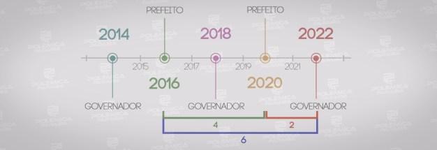 montagem468 300x103 - PRORROGAÇÃO DE MANDATOS DOS PREFEITOS: O ideal seria eleições gerais em 2022. O que você acha? - Por Rui Galdino