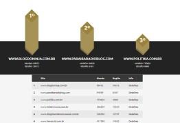 Blog do Ninja lança novo layout e comemora figurar no 'Top10' dos blogs de política mais acessados da Paraíba