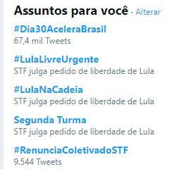 TRENDS - HABEAS CORPUS: internautas criticam STF e protestam contra e a favor de Lula no Twitter