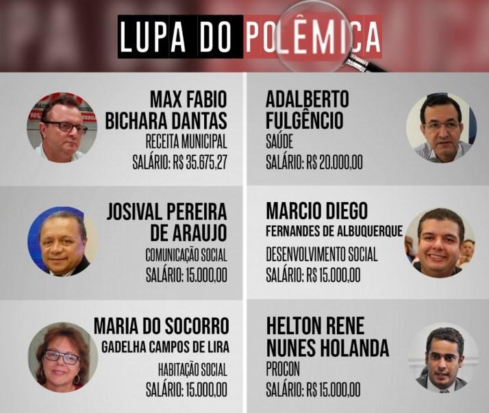lupa do polêmica gráfico - LUPA DO POLÊMICA: Quem são e quanto recebem os secretários da Prefeitura Municipal de João Pessoa? - CONFIRA TABELA