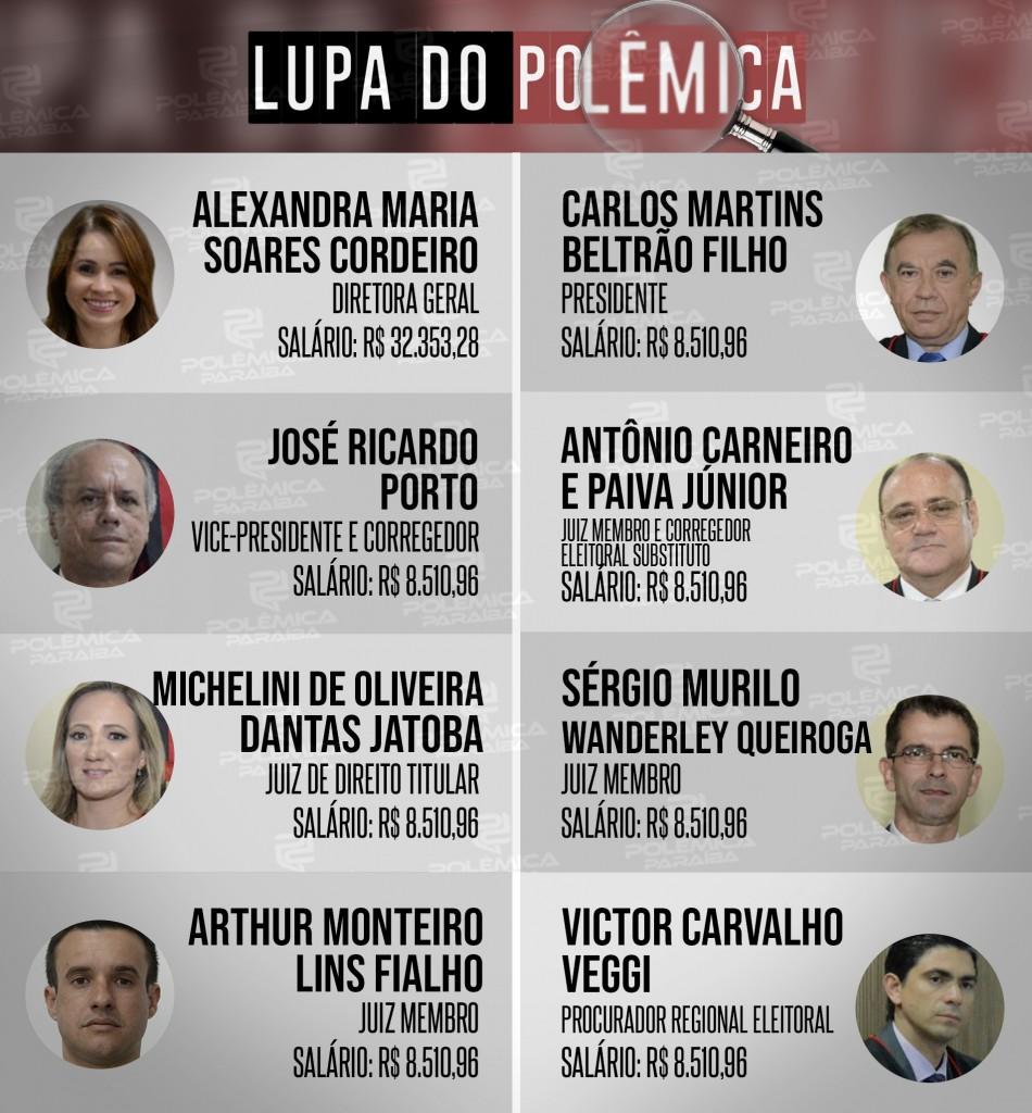 Lupa 10 Infográfico - LUPA DO POLÊMICA: Conheça quem são e quanto recebem os responsáveis pela Justiça Eleitoral na Paraíba - VEJA TABELA
