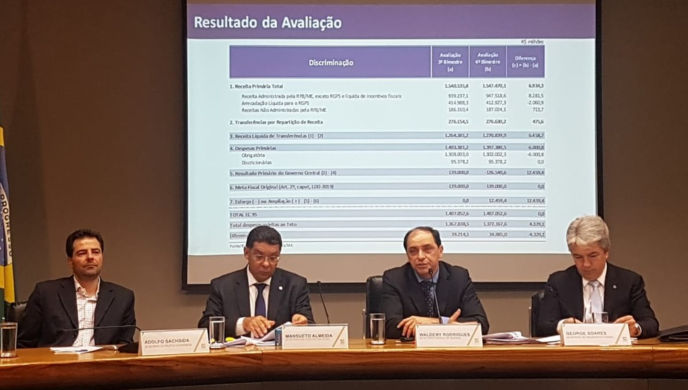 img 20190920 wa0011 - DESBLOQUEIO DO ORÇAMENTO: Governo libera R$ 8,3 bi para gastos dos ministérios