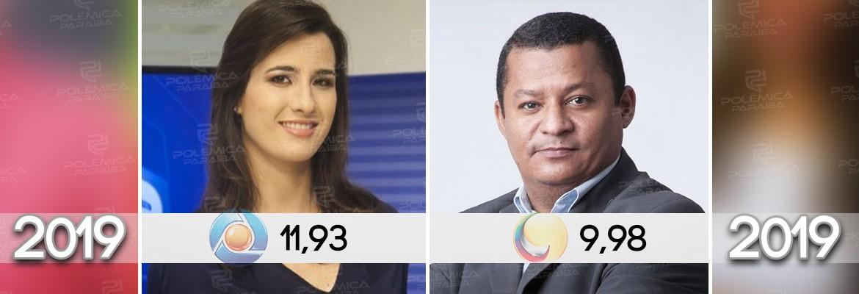montagem580 manhã 2 1 - IBOPE DA MANHÃ: Afiliada da TV Globo vence no primeiro horário da televisão paraibana