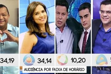 montagem589 2 - IBOPE TV MANHÃ: Duas emissoras dizem que são primeiro lugar em audiência? - ENTENDA PORQUE ESTÃO CERTAS