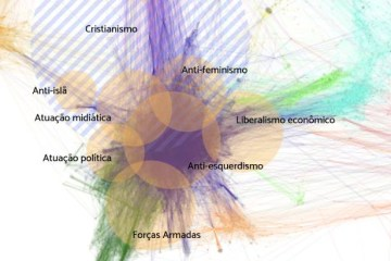 4CONSERVADORA POLTICA REAS certa - Jornalista analisa 9 mil páginas do Facebook ligadas ao conservadorismo