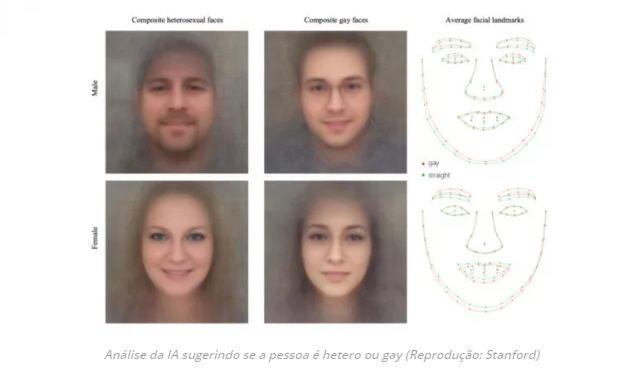 gay - Inteligência artificial diz se você é gay analisando uma foto de seu rosto