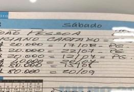 BOMBA: PF encontra lista com valores para políticos paraibanos em casa de Wilson Santiago – VEJA OS NOMES