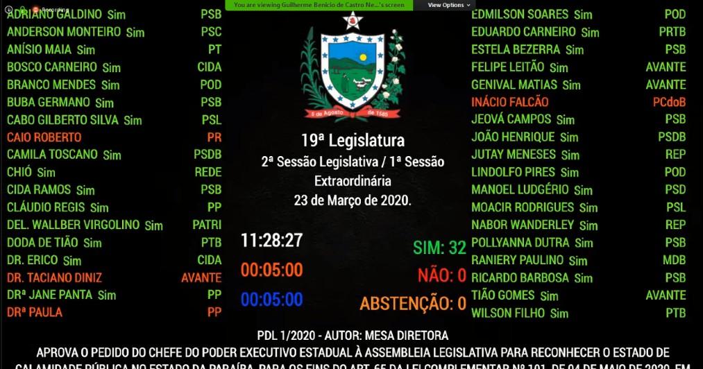 Capturar52 - UNANIMIDADE: Em sessão histórica, deputados aprovam decreto de calamidade pública na Paraíba - VEJA VÍDEO