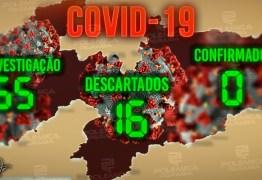 ATUALIZAÇÃO: Paraíba investiga 65 casos de coronavírus e estado segue sem nenhuma confirmação, diz Secretaria de Saúde