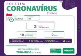 Unimed de João Pessoa tem 18 casos confirmados de Covid-19 – VEJA BOLETIM