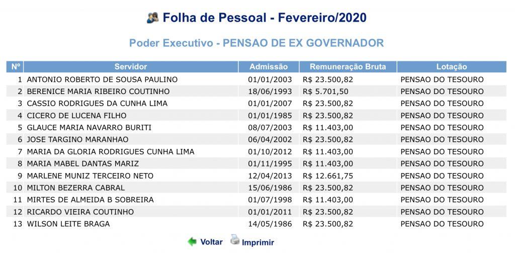 2695A2F9 27A4 46B2 B001 10C13FDFC9BA 1024x513 1 - PUBLICAÇÃO DO ACÓRDÃO: Estado terá que suspender pensões pagas a ex-governadores