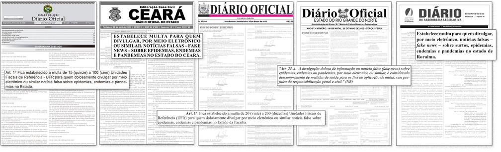 decretos diario oficial pandemia fake news 14maio2020 - Paraíba e outros estados analisam possibilidade de multar quem divulgar fake news durante pandemia