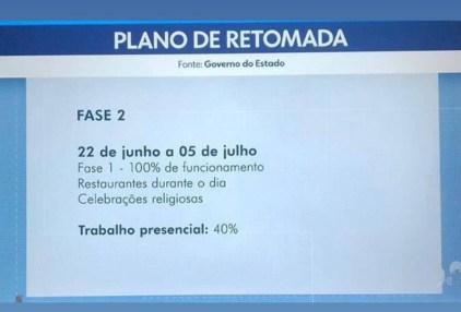 0a3aa5a6 0197 4a09 8540 ce15718d95d4 300x203 - Confira as etapas do plano de retomada econômica na Paraíba