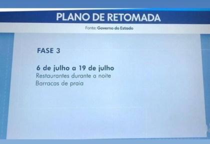 502ac447 aa88 4890 bf80 010d0fe8a8cb 300x205 - Confira as etapas do plano de retomada econômica na Paraíba