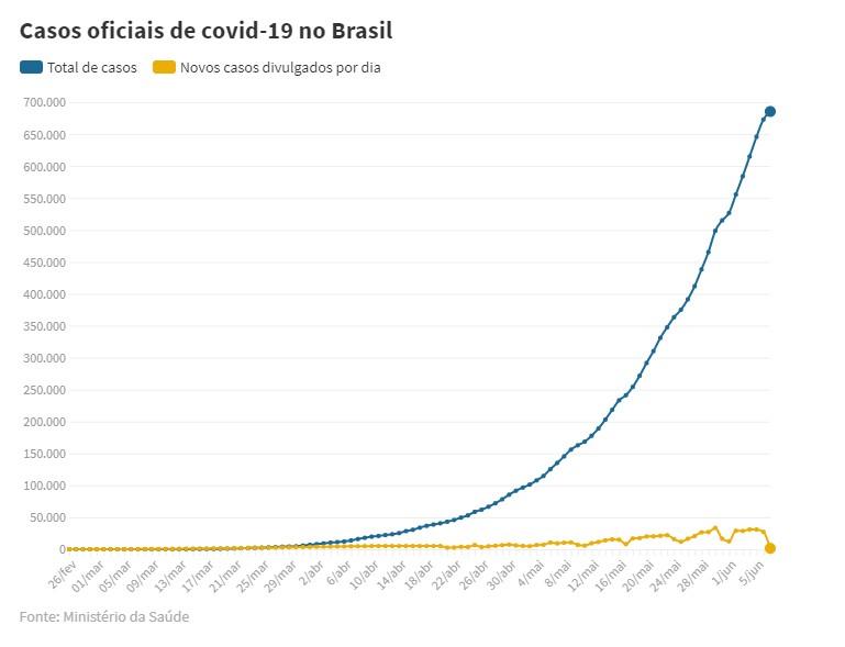 Capturarp - JOÃO 8;32: Mandetta posta versículo e alfineta Bolsonaro, 'não basta citar, tem que praticar'