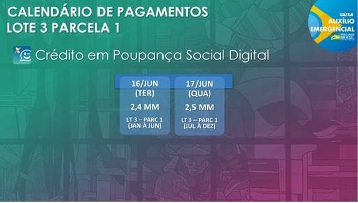 image002 - Caixa inicia pagamento da terceira parcela do Auxílio Emergencial para 13,5 milhões de famílias do Bolsa Família