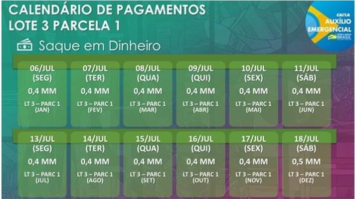 image003 1 - Caixa inicia pagamento da terceira parcela do Auxílio Emergencial para 13,5 milhões de famílias do Bolsa Família