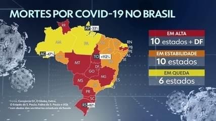 8692229 x240 - Paraíba foi o estado nordestino que apresentou a maior alta no número de mortes por covid-19 na última semana