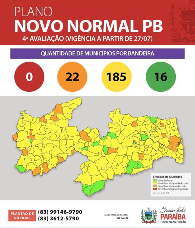 ac0adbeb 9ab1 407d b4df aba9a837c42c - 'Plano Novo Normal' aponta 185 municípios da Paraíba com bandeira amarela
