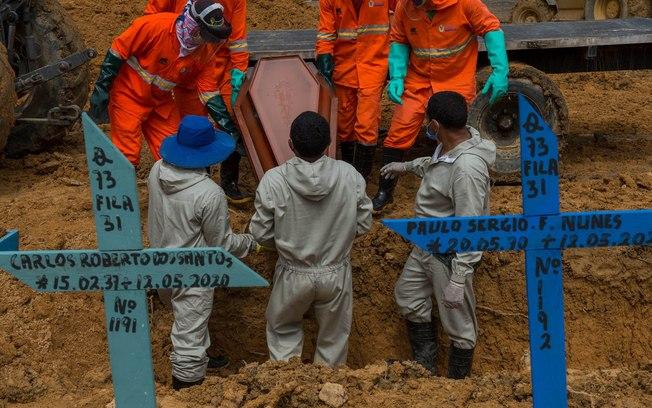 alejdc0zw5f8c41rtf2u6jfdx - Com 631 novos registros, Brasil chega a 72,1 mil mortes causadas pela Covid-19