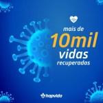 hap - Hapvida comemora 10 mil recuperados da covid-19 - VEJA VÍDEO