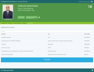 carlos monteiro 300x230 - Cinco candidatos à PMJP declaram patrimônio superior a R$ 1 milhão - VEJA RANKING