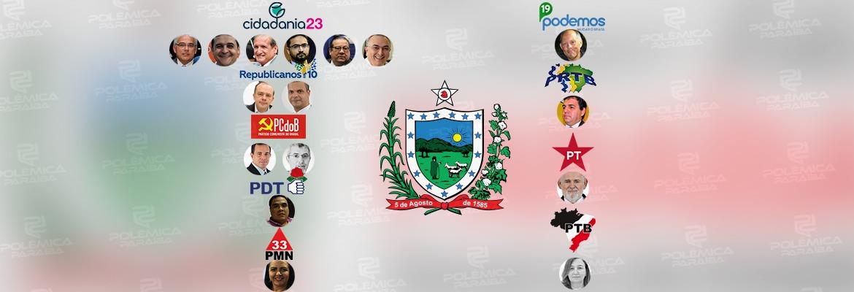O GOVERNO E SEUS ALIADOS: Qual o tamanho de cada partido no primeiro escalão do Governo de João Azevêdo?