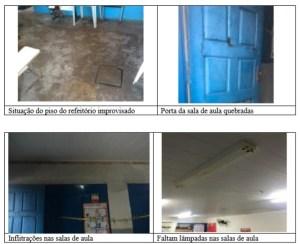 relatorio tce lucena 300x244 - DESDE 2013: Lucena não atinge a meta do IDEB pelo 7º ano consecutivo na gestão de Marcelo Monteiro