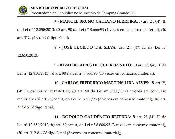 04 - FAMINTOS: MPF denuncia secretário de Educação e três ex-secretários em Campina Grande