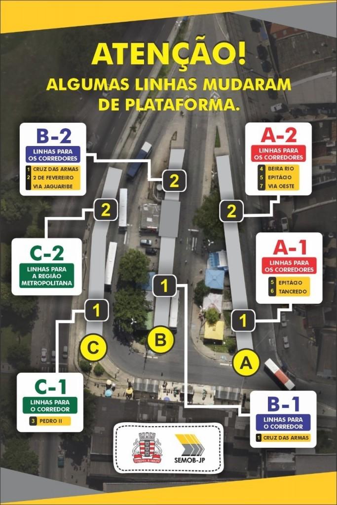 alteracoes semob - Terminal de Integração do Varadouro passa a receber ônibus da Grande João Pessoa a partir deste sábado