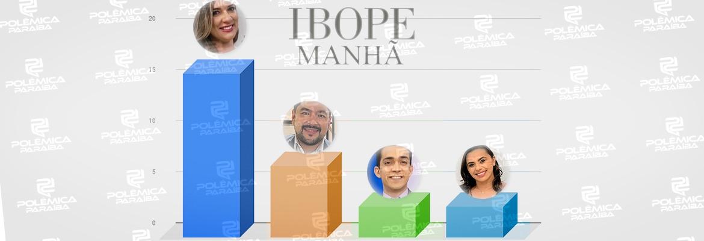 ibope manha - IBOPE TV MANHÃ: Saiba qual o programa local favorito do telespectador pessoense em 2020 - VEJA OS NÚMEROS